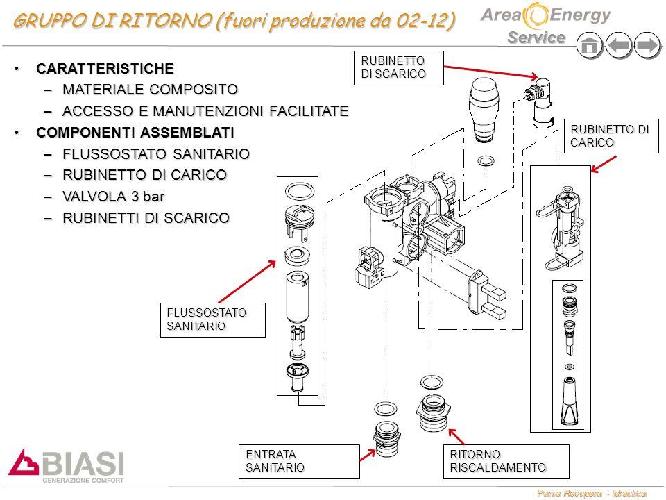 GRUPPO DI RITORNO (fuori produzione da 02-12)
