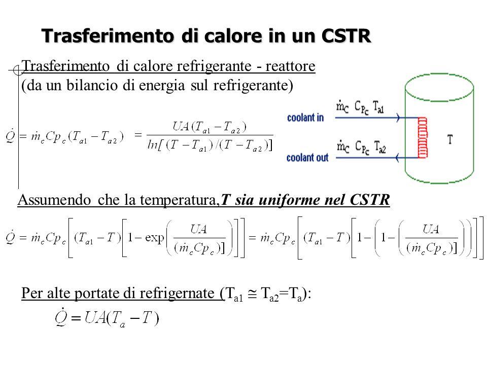 Trasferimento di calore in un CSTR