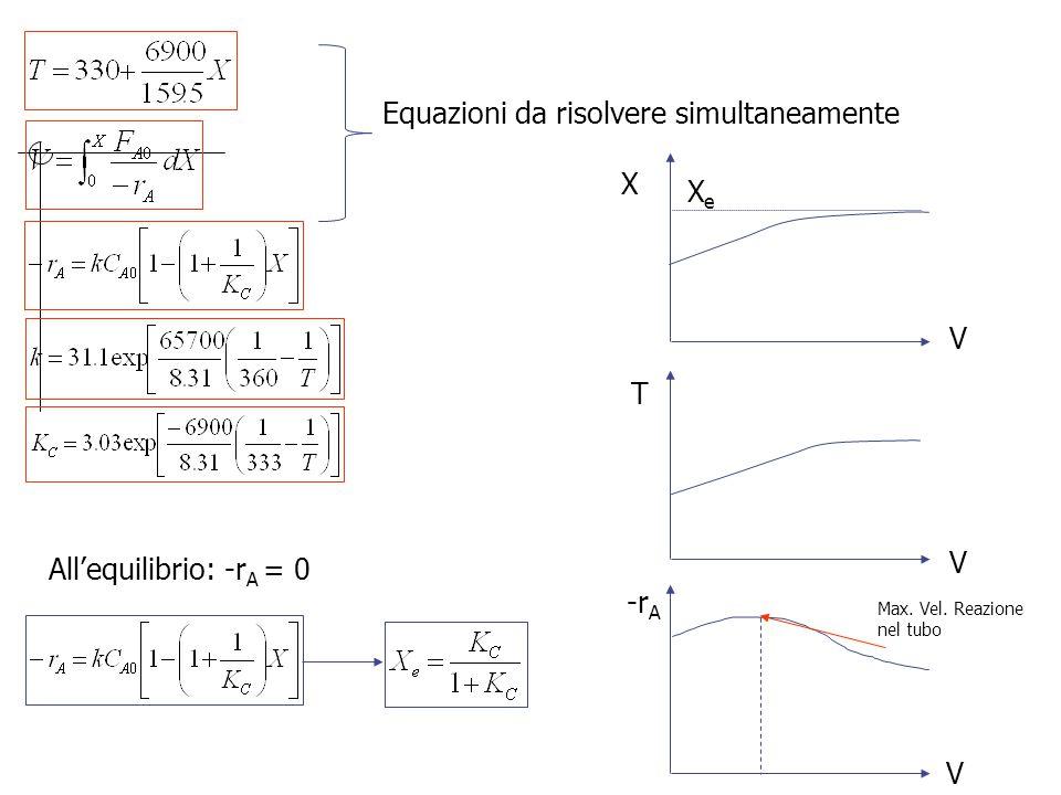 Equazioni da risolvere simultaneamente