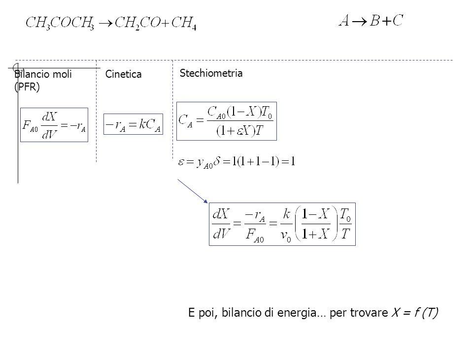 E poi, bilancio di energia… per trovare X = f (T)