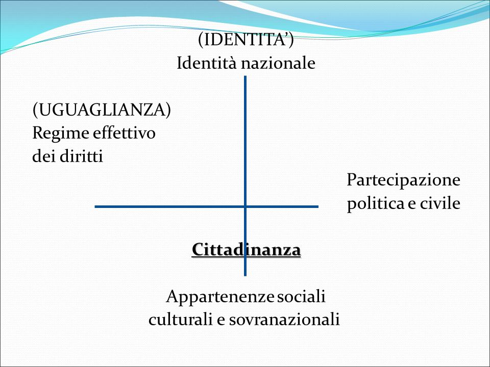 culturali e sovranazionali
