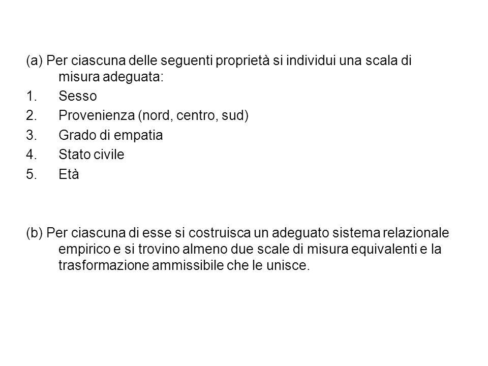 (a) Per ciascuna delle seguenti proprietà si individui una scala di misura adeguata: