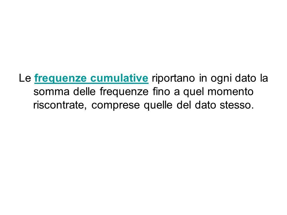 Le frequenze cumulative riportano in ogni dato la somma delle frequenze fino a quel momento riscontrate, comprese quelle del dato stesso.