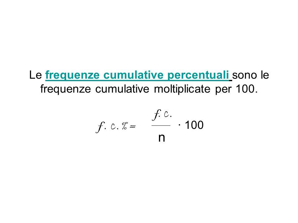 Le frequenze cumulative percentuali sono le frequenze cumulative moltiplicate per 100.