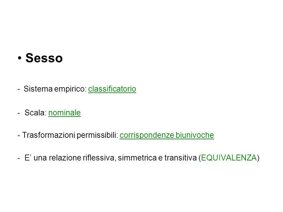 Sesso - Sistema empirico: classificatorio Scala: nominale