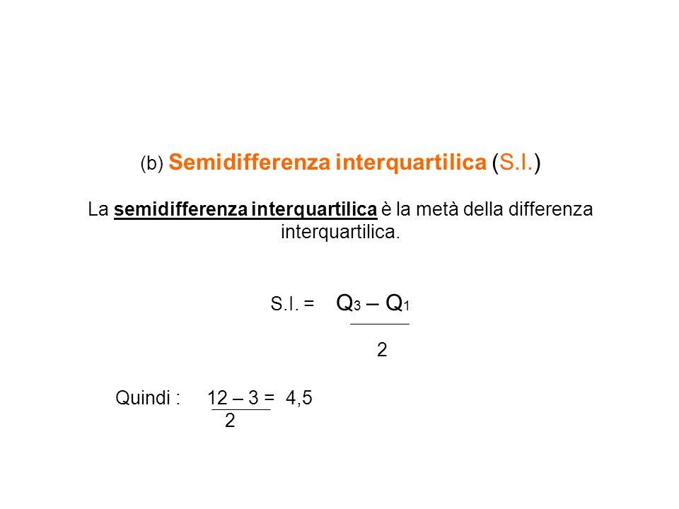 (b) Semidifferenza interquartilica (S. I