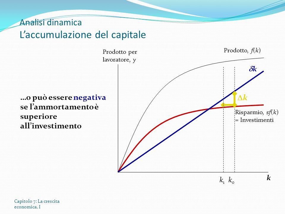 Analisi dinamica L'accumulazione del capitale