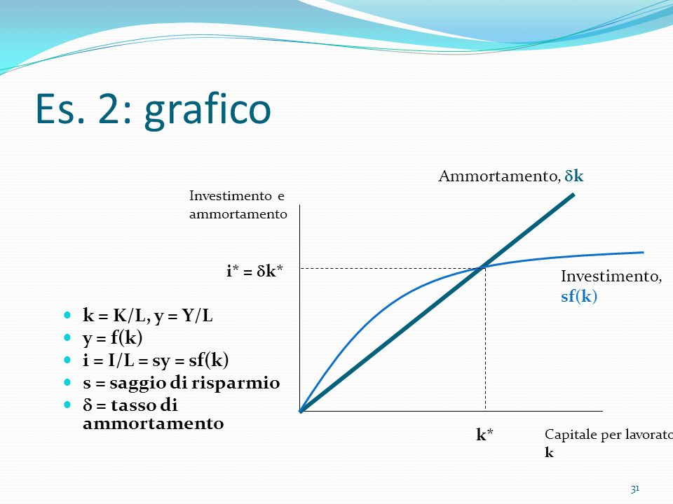 Es. 2: grafico k = K/L, y = Y/L y = f(k) i = I/L = sy = sf(k)