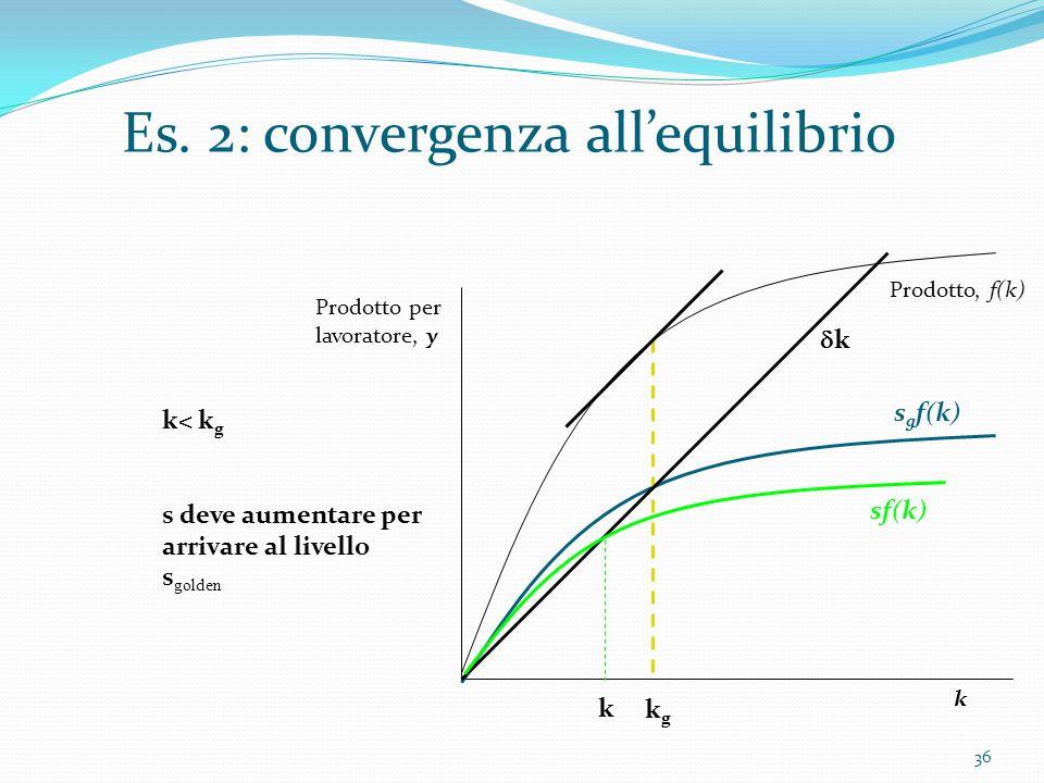 Es. 2: convergenza all'equilibrio