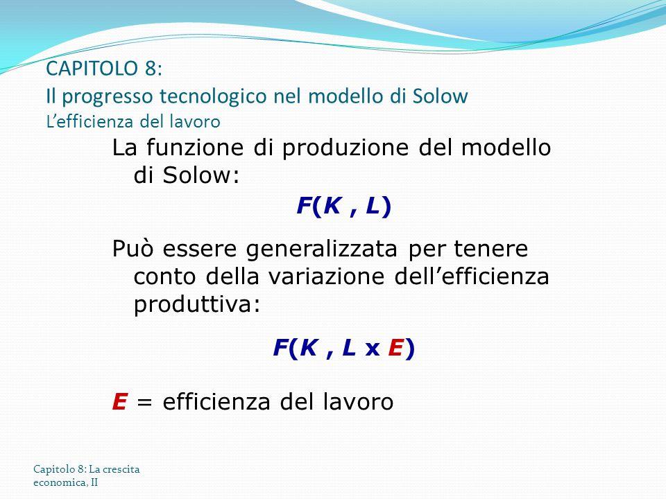 La funzione di produzione del modello di Solow: F(K , L)