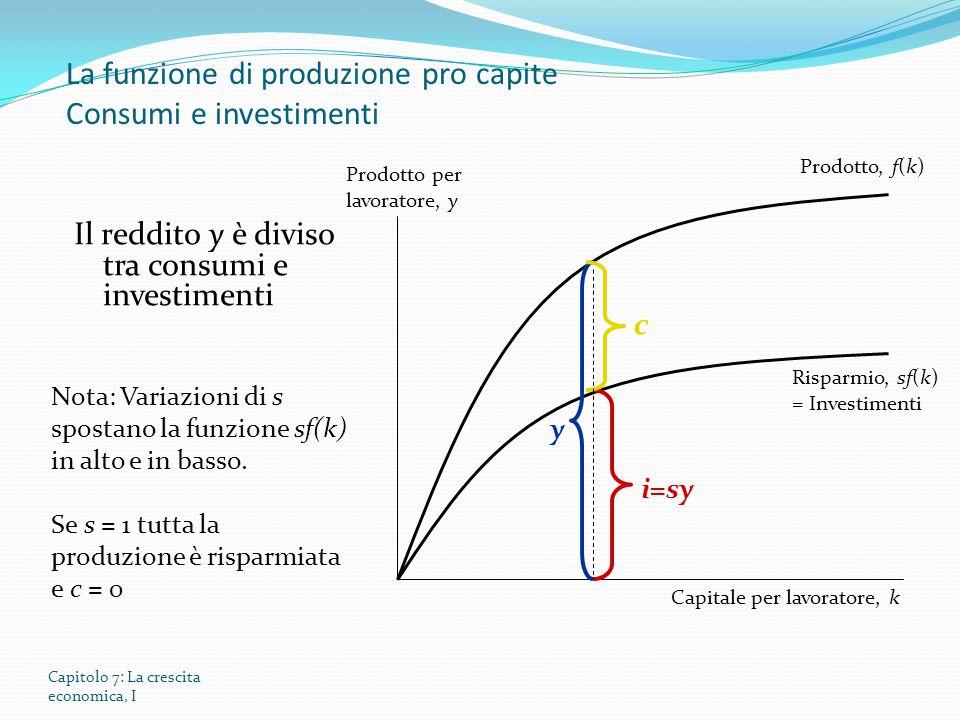 La funzione di produzione pro capite Consumi e investimenti