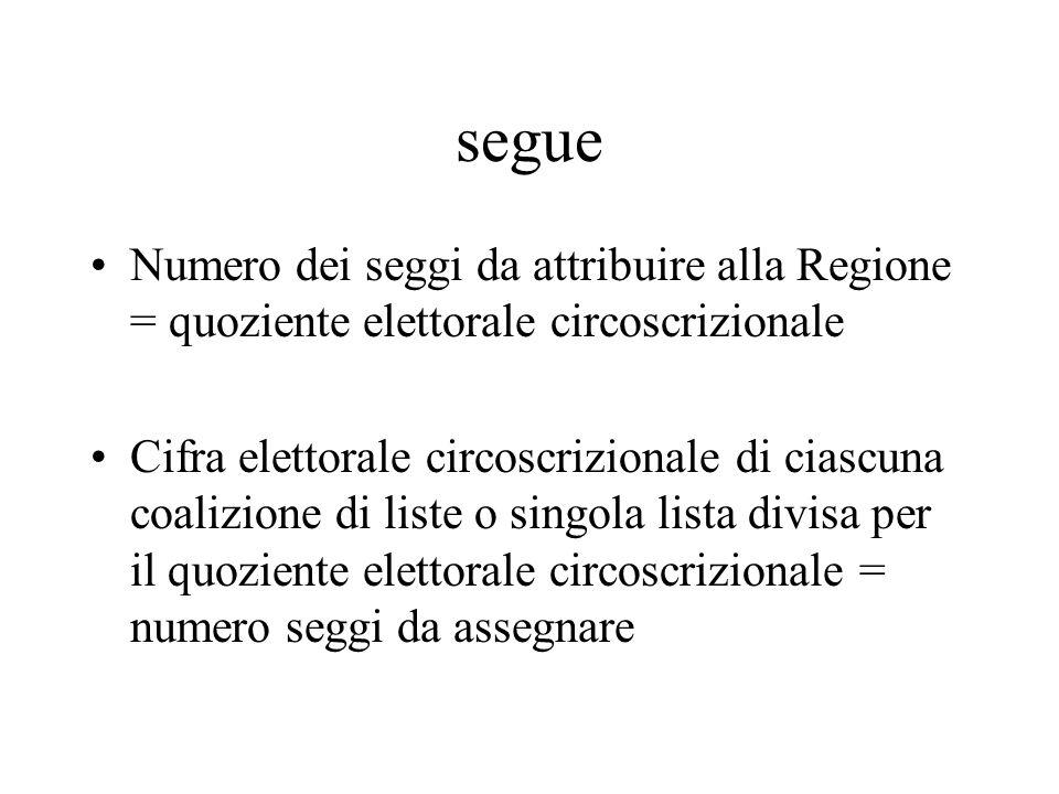 segue Numero dei seggi da attribuire alla Regione = quoziente elettorale circoscrizionale.