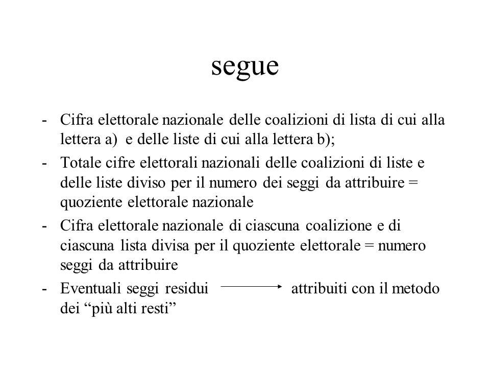 segue Cifra elettorale nazionale delle coalizioni di lista di cui alla lettera a) e delle liste di cui alla lettera b);