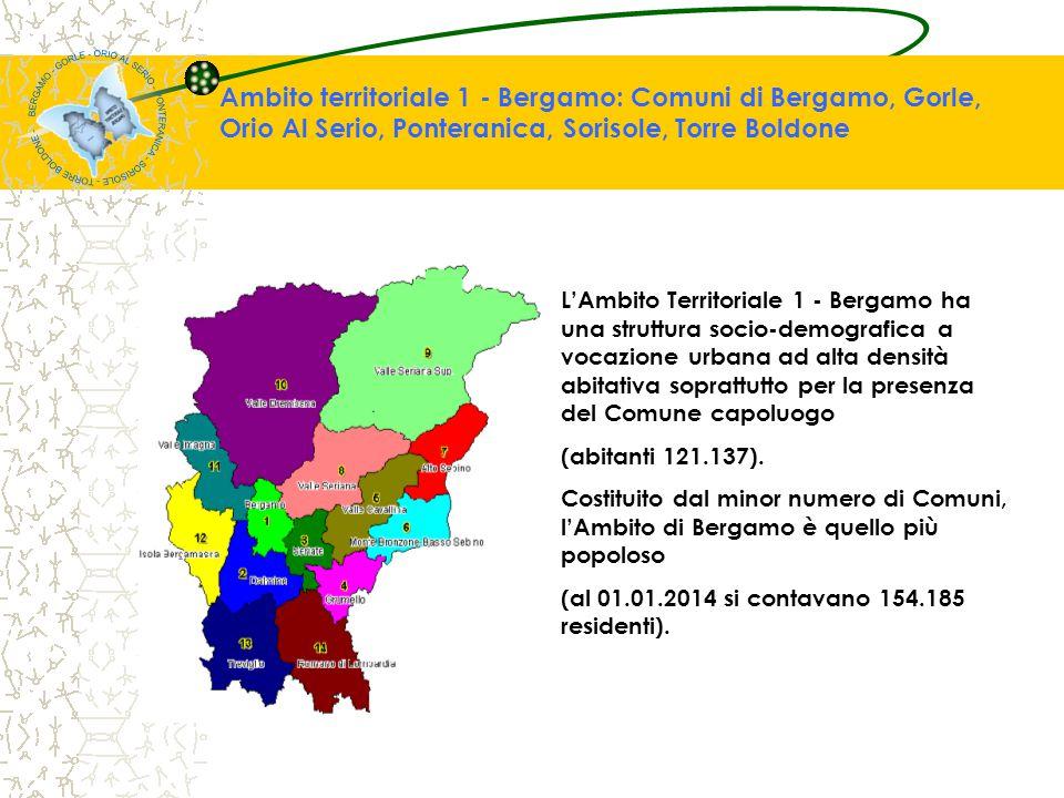 BERGAMO - GORLE - ORIO AL SERIO - PONTERANICA - SORISOLE - TORRE BOLDONE -