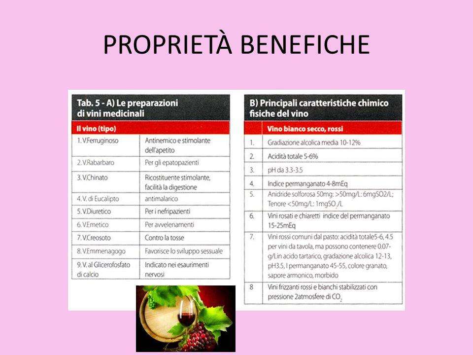 PROPRIETÀ BENEFICHE