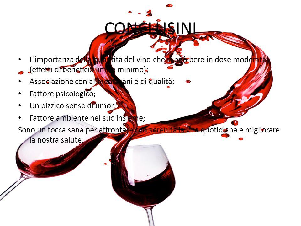 CONCLUSINI L importanza della quantità del vino che si può bere in dose moderata (effetti di beneficio limite minimo);