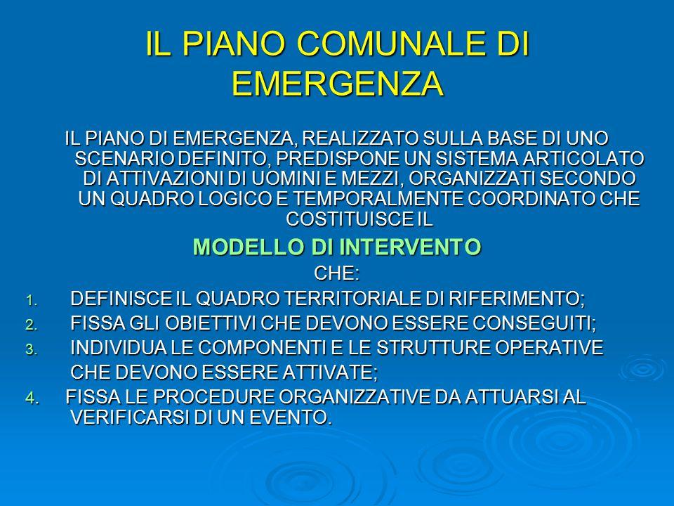 IL PIANO COMUNALE DI EMERGENZA