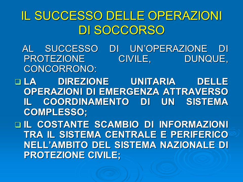 IL SUCCESSO DELLE OPERAZIONI DI SOCCORSO