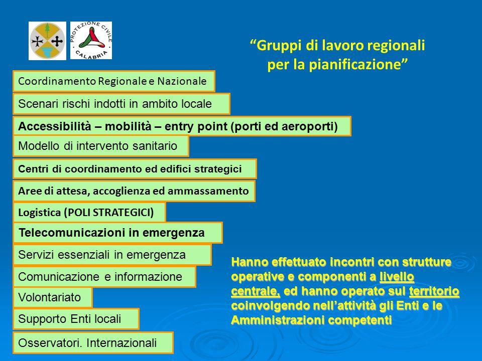 Gruppi di lavoro regionali per la pianificazione