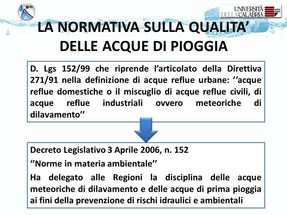 LA NORMATIVA SULLA QUALITA' DELLE ACQUE DI PIOGGIA