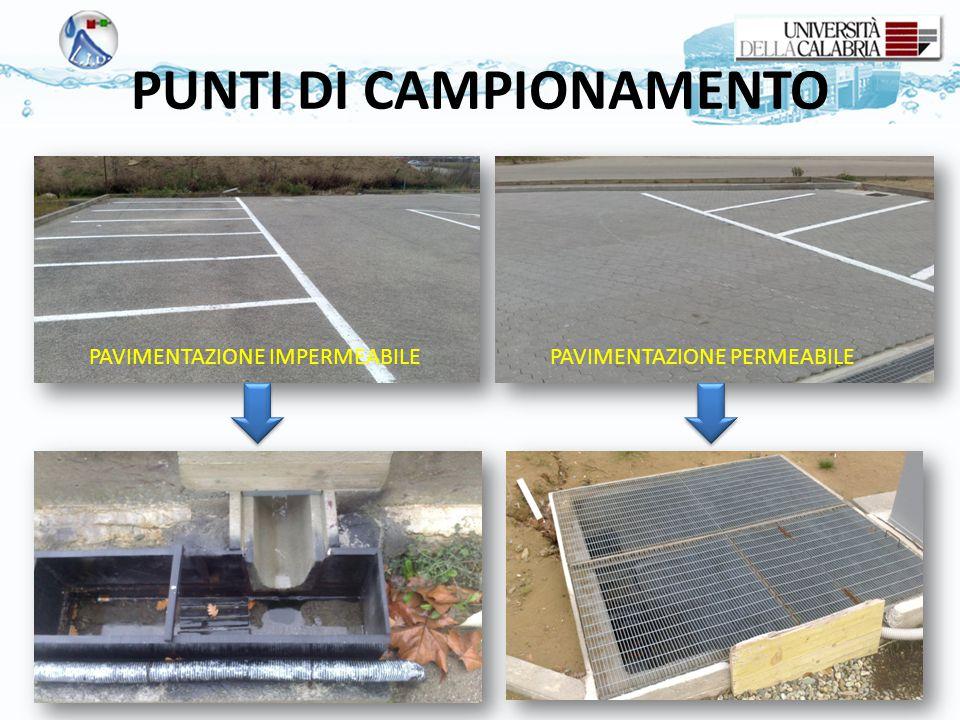 PUNTI DI CAMPIONAMENTO