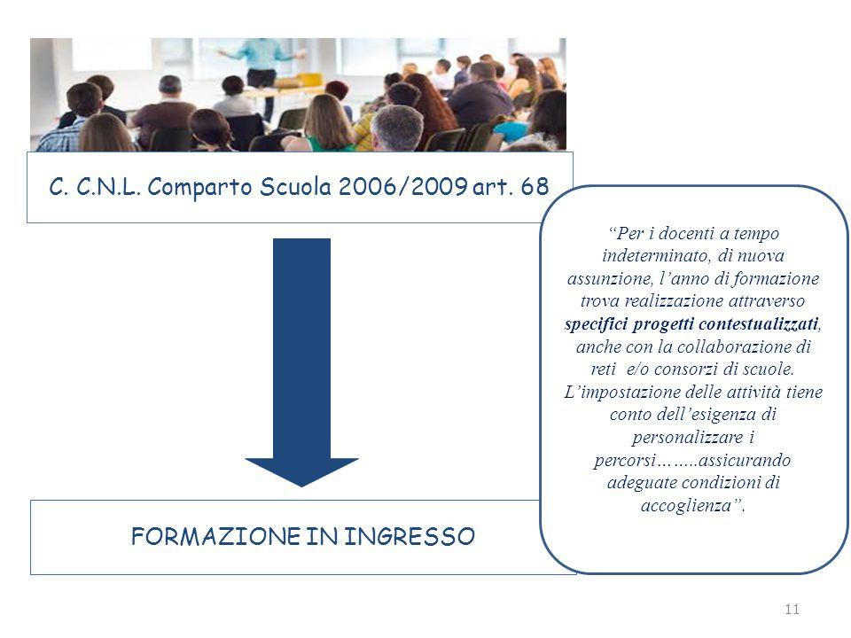 C. C.N.L. Comparto Scuola 2006/2009 art. 68