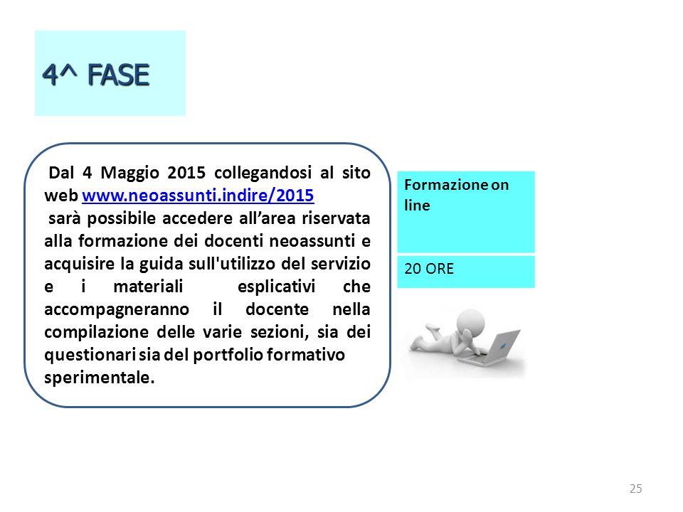 4^ FASE Dal 4 Maggio 2015 collegandosi al sito web www.neoassunti.indire/2015.