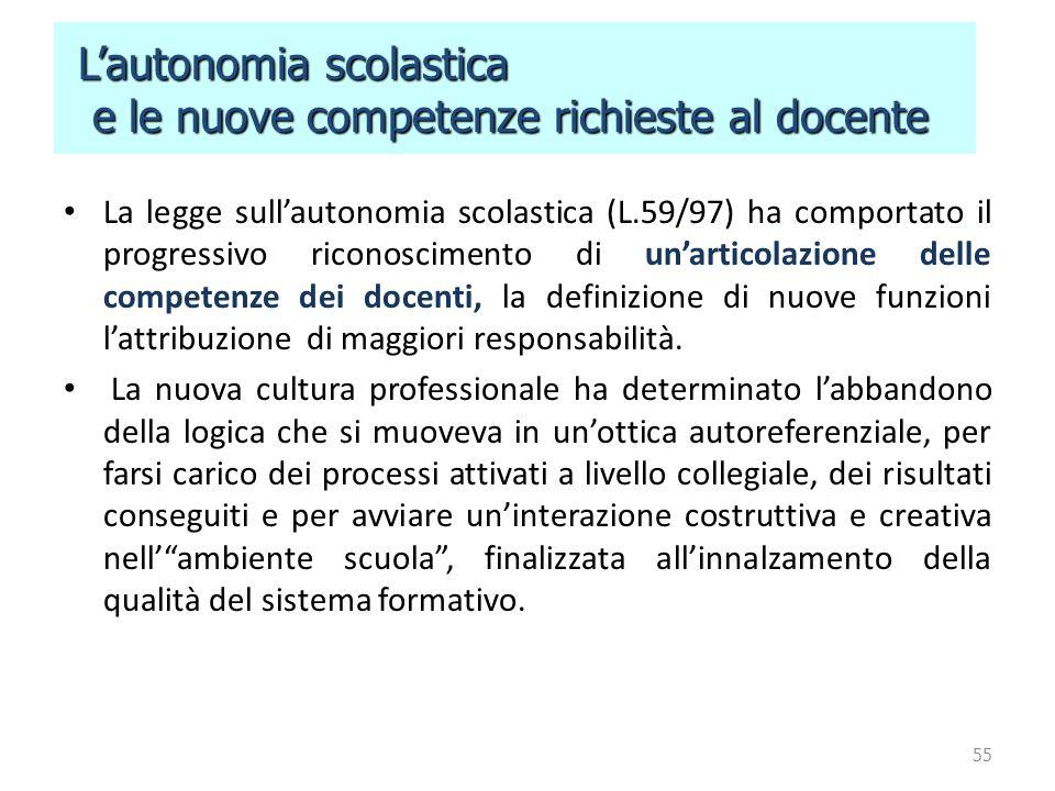L'autonomia scolastica e le nuove competenze richieste al docente