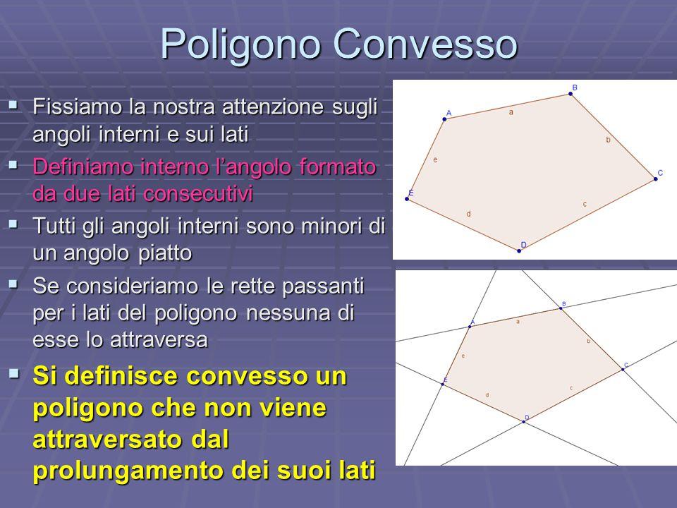 Poligono Convesso Fissiamo la nostra attenzione sugli angoli interni e sui lati. Definiamo interno l'angolo formato da due lati consecutivi.