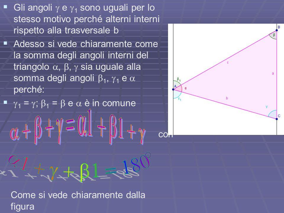Gli angoli g e g1 sono uguali per lo stesso motivo perché alterni interni rispetto alla trasversale b