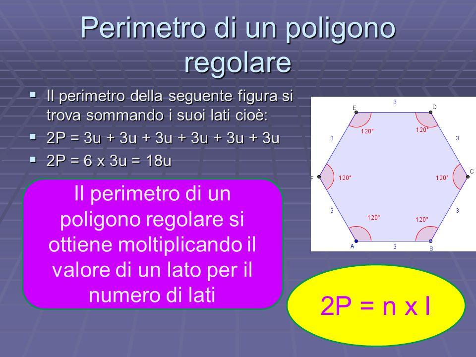 Perimetro di un poligono regolare