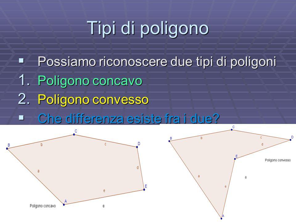 Tipi di poligono Possiamo riconoscere due tipi di poligoni