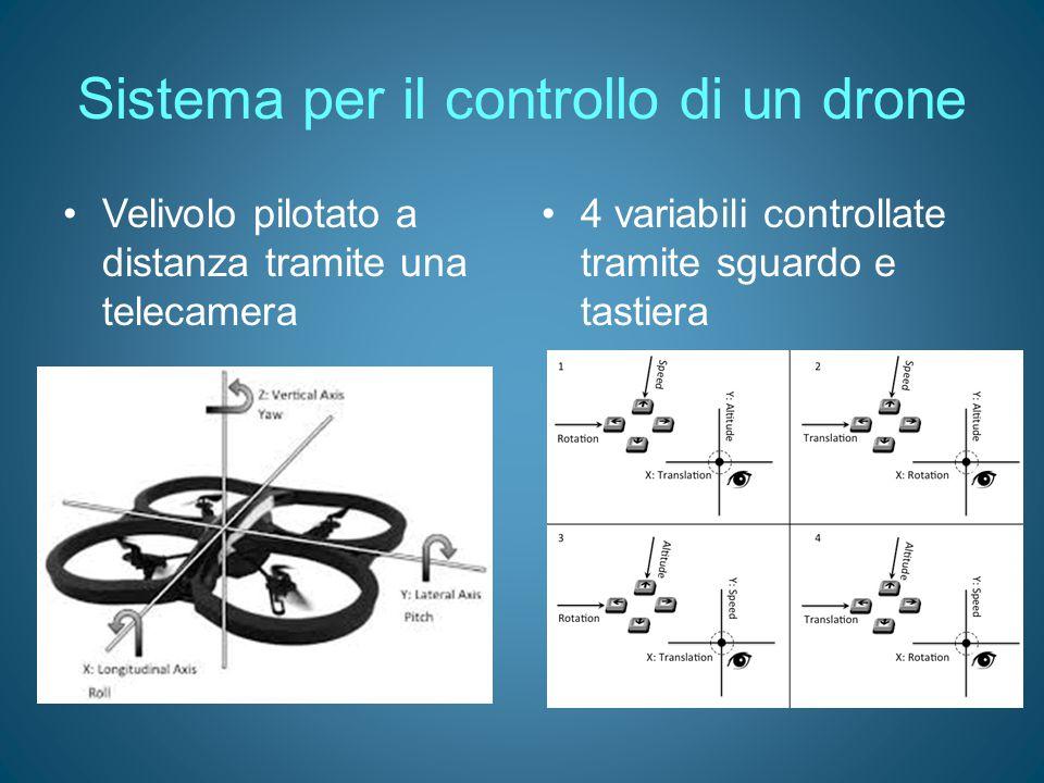 Sistema per il controllo di un drone