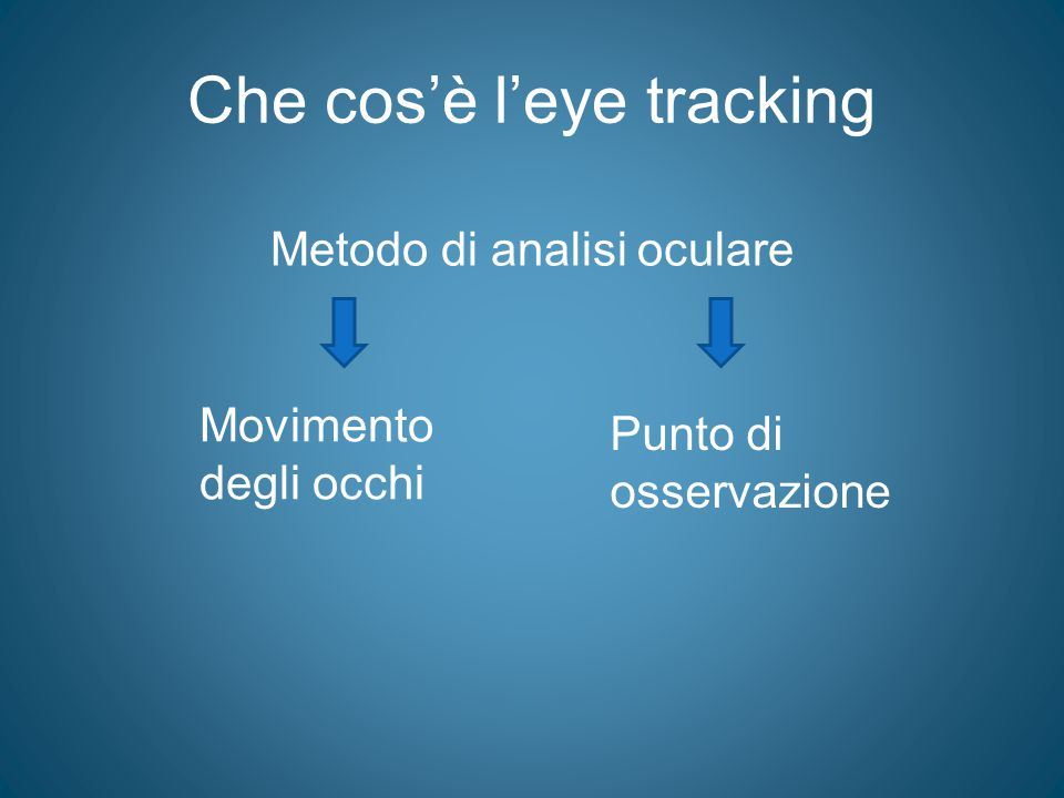 Che cos'è l'eye tracking