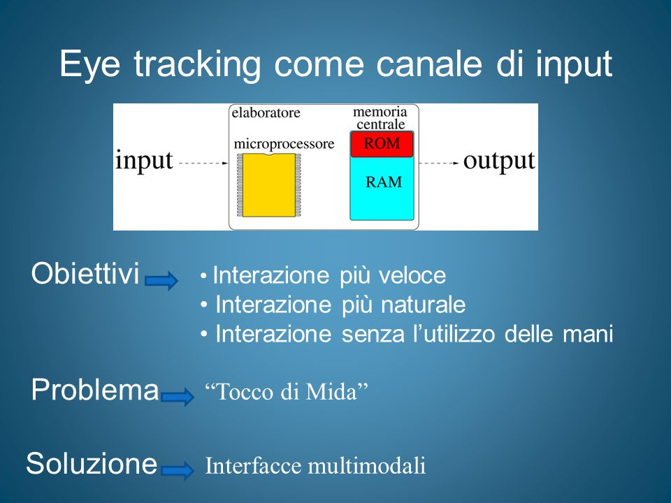 Eye tracking come canale di input