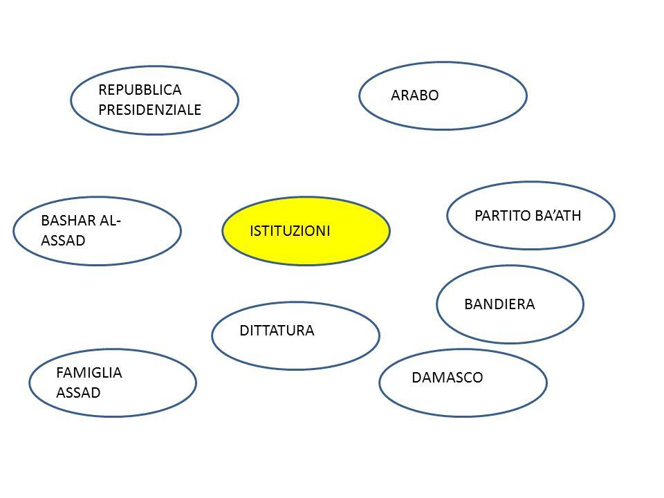 REPUBBLICA PRESIDENZIALE ARABO