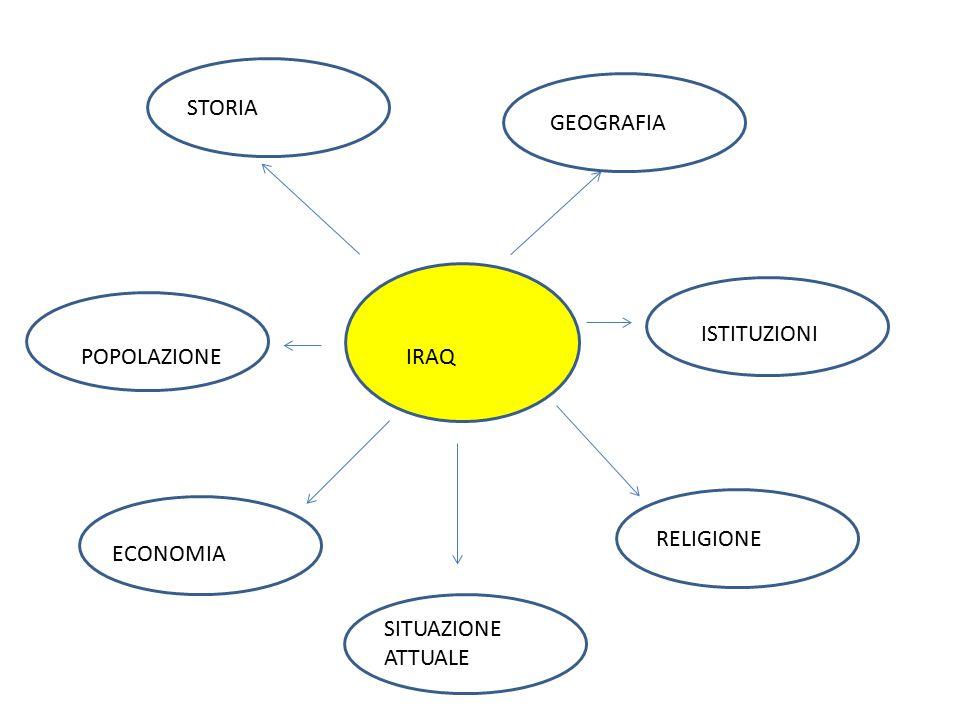 STORIA GEOGRAFIA NIGERIA ISTITUZIONI POPOLAZIONE IRAQ RELIGIONE ECONOMIA SITUAZIONE ATTUALE