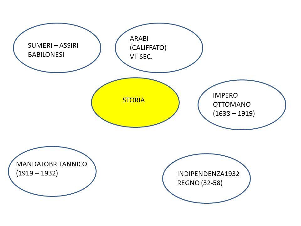 ARABI (CALIFFATO) CALIFFATO SUMERI – ASSIRI VII SEC. VII SEC.
