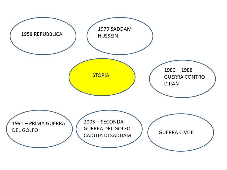 2003 – SECONDA GUERRA DEL GOLFO CADUTA DI SADDAM