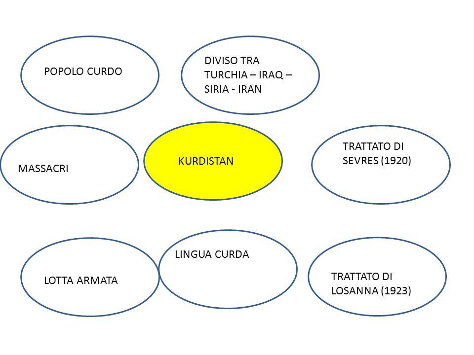 DIVISO TRA TURCHIA – IRAQ – SIRIA - IRAN CALIFFATO VII SEC.