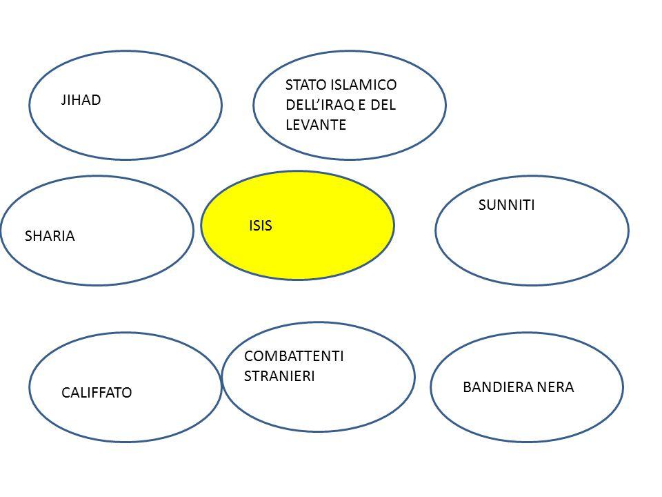 STATO ISLAMICO DELL'IRAQ E DEL LEVANTE CALIFFATO VII SEC. JIHAD