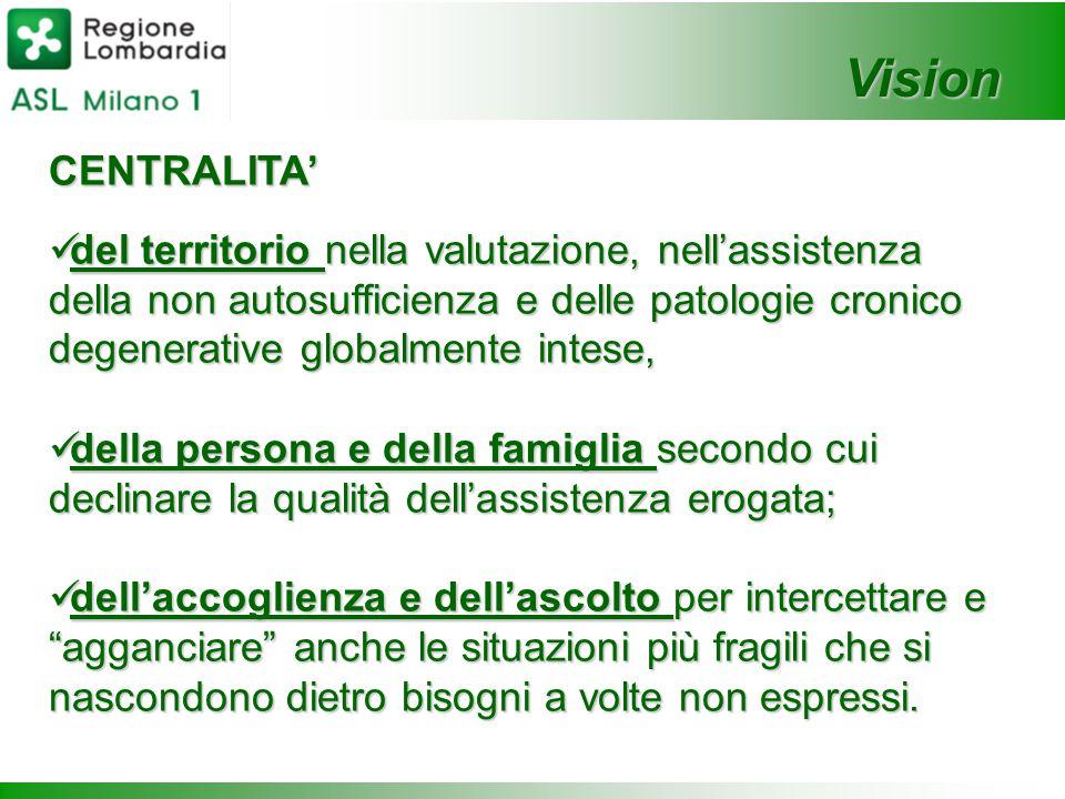 Vision CENTRALITA'