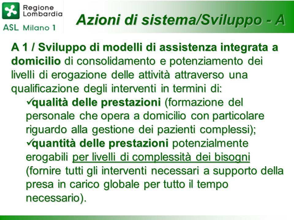 Azioni di sistema/Sviluppo - A