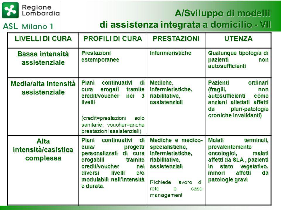 A/Sviluppo di modelli di assistenza integrata a domicilio - VII