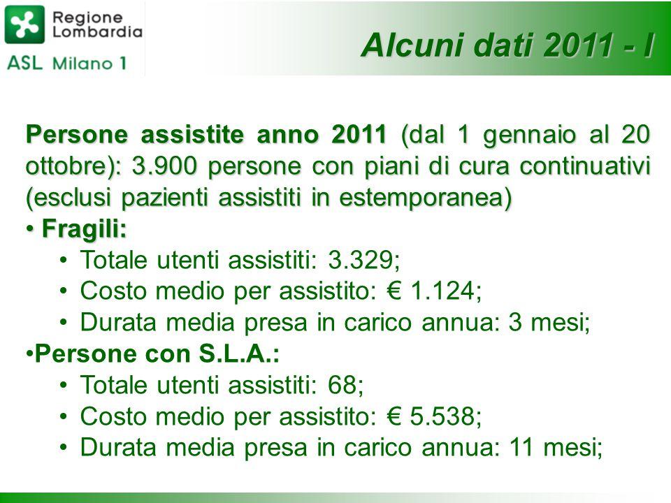 Alcuni dati 2011 - I