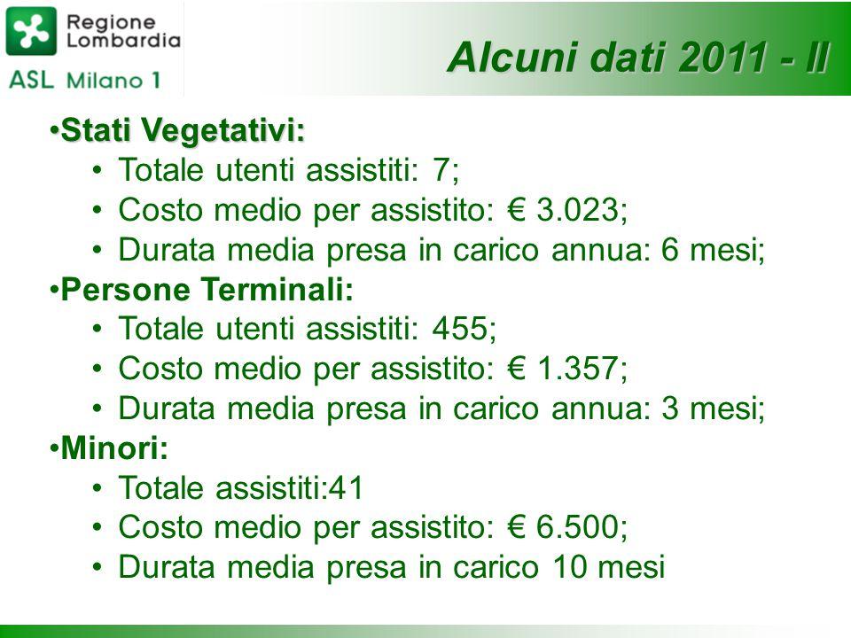Alcuni dati 2011 - II Stati Vegetativi: Totale utenti assistiti: 7;