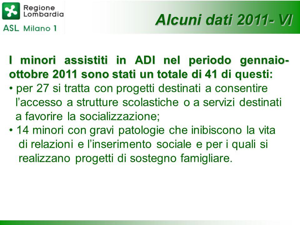 Alcuni dati 2011- VI Alcuni dati 2011- VI