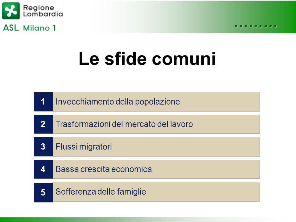 Le sfide comuni ……… 1 Invecchiamento della popolazione 2