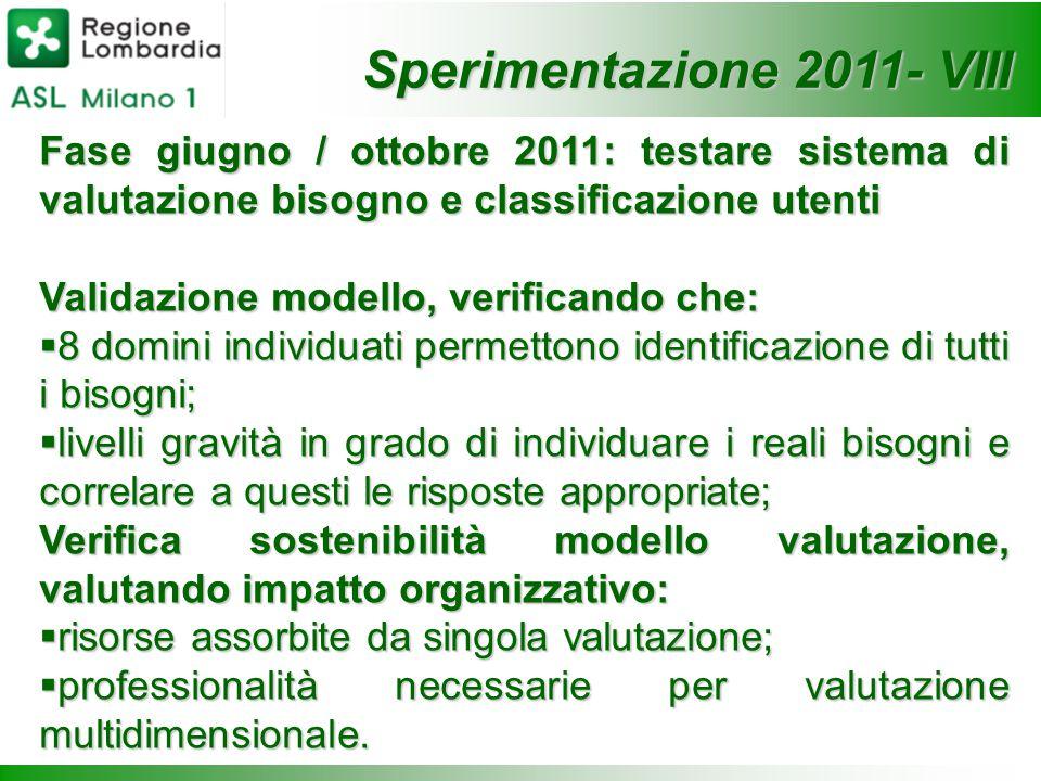 Sperimentazione 2011- VIII