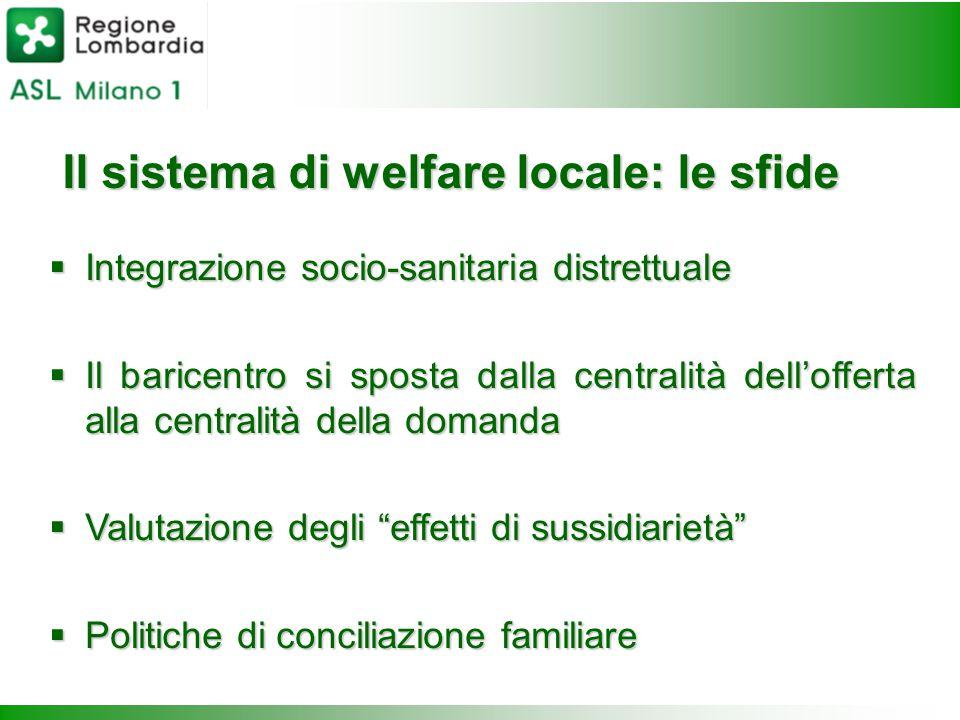 Il sistema di welfare locale: le sfide